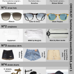 Top 10 Summer essentials – Lets finally sum up!