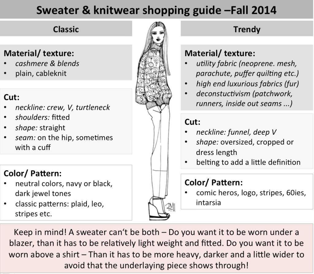 sweater shopping list