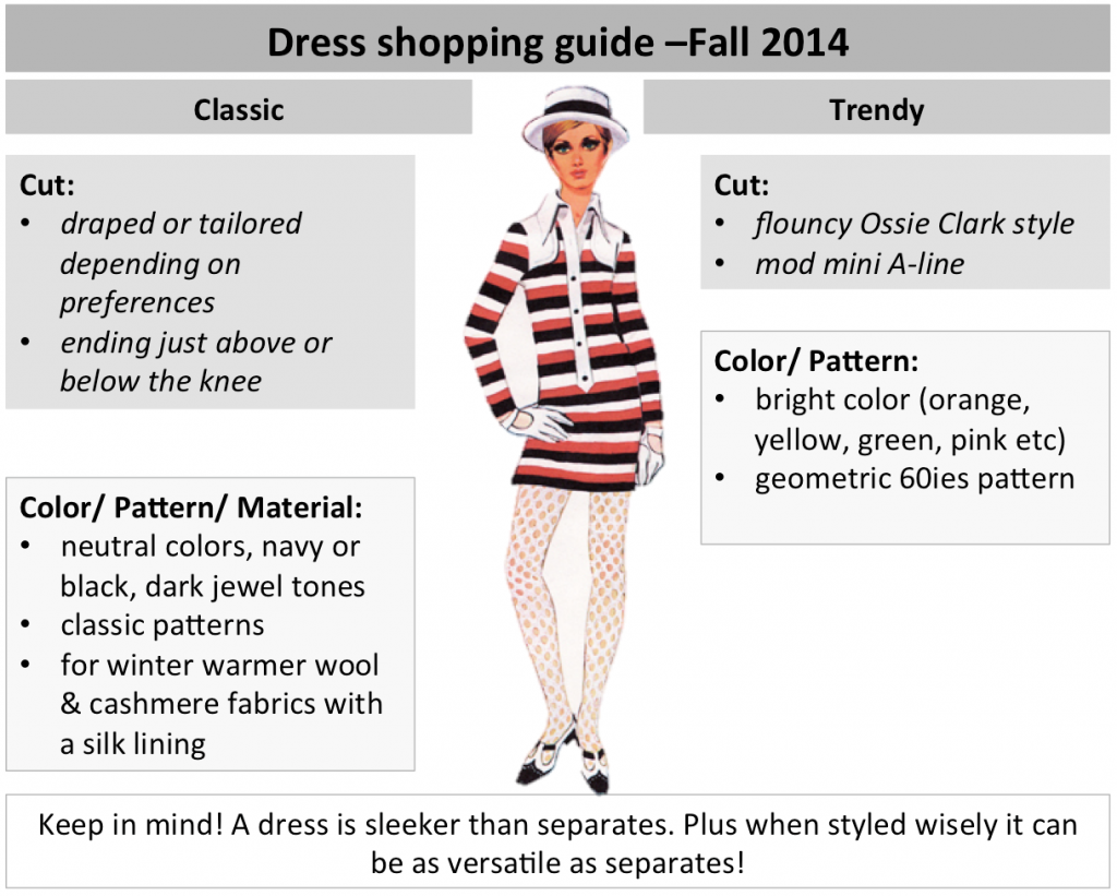 dress shopping guide fall 2014