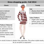 Dress shopping guide fall 2014