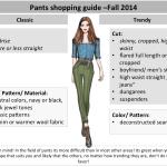 Denim trend fall 2014 – Let's sum up!