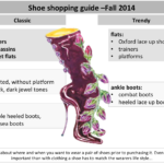 Shoe shopping guide fall 2014