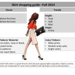 Let's sum up – skirt trends for fall 2014