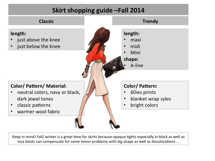 skirt trends for 2014
